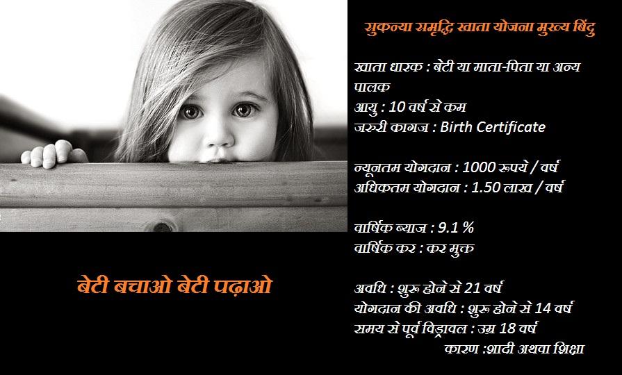 Withdrawal Sukanya Samriddhi Khata Yojana