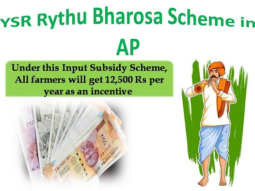 YSR Rythu Bharosa Scheme in Andhra Pradesh 2019