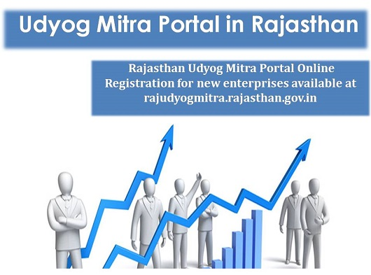 Rajasthan Udyog Mitra Portal in hindi