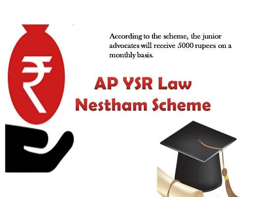 AP-YSR-Law-Nestham-Scheme